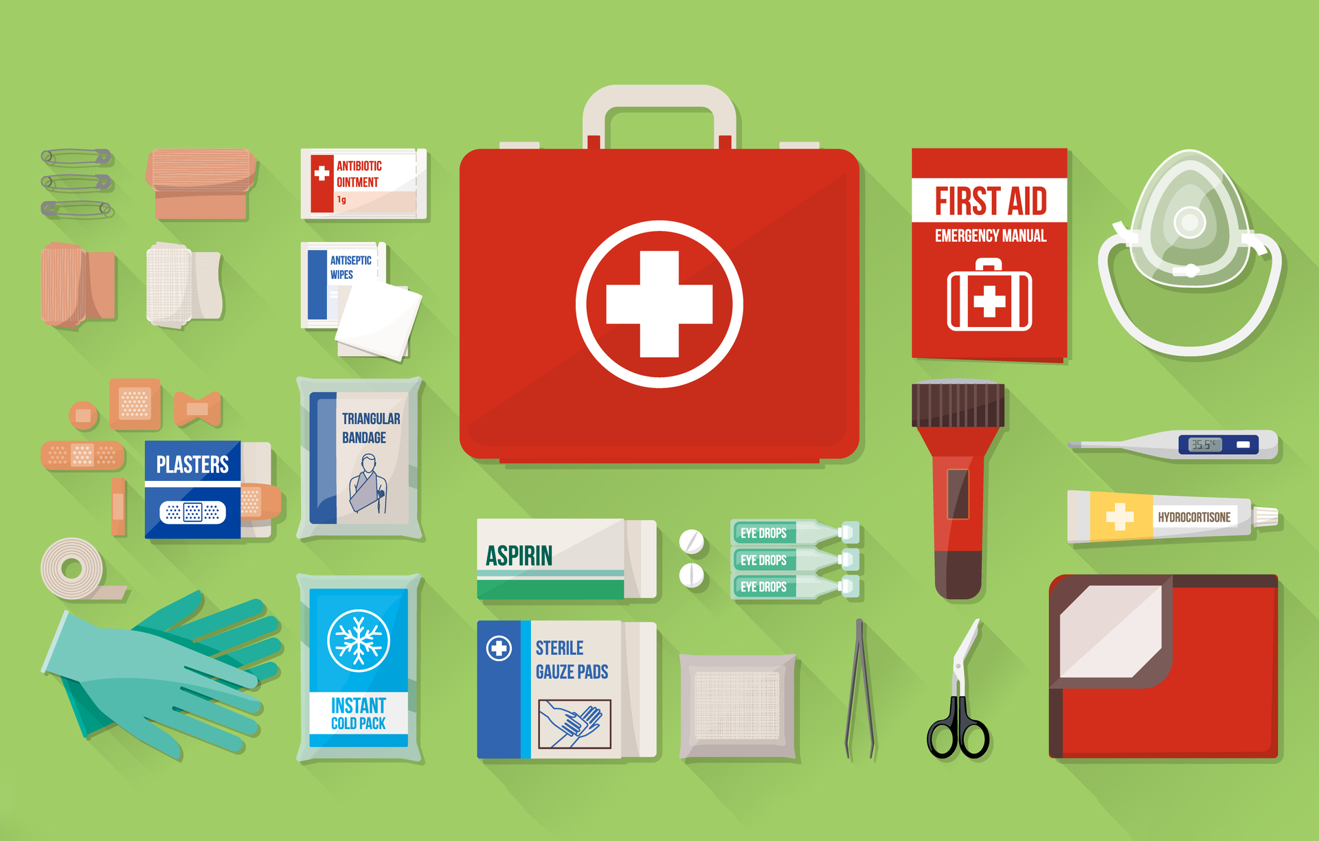What's needed in a first aid kit